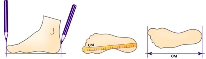 Как измерить стопу ребенка